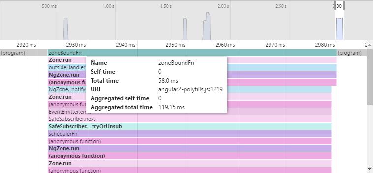 Using ngModel